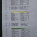 Turnaj 4hra 20130128