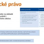 NOZ Nový občanský zákoník 2014  0011