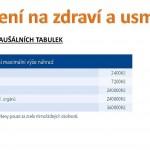 NOZ Nový občanský zákoník 2014  0023