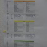 2. tenisový turnaj O POHÁR STAROSTY MĚSTA ZUBŘÍ 2014 dvouhra 0078