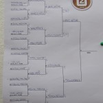 Tenisový turnaj v tenisové ctyrhre v Zubří 2014IMG_1882