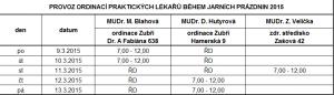 Provoz ordinací v Zubří o jarních prázdninách 2015