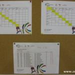 Nečekaný úspěch házenkářů Zlínského kraje na letní olympiádě v Plzni 2015   0021