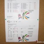 Nečekaný úspěch házenkářů Zlínského kraje na letní olympiádě v Plzni 2015   0024